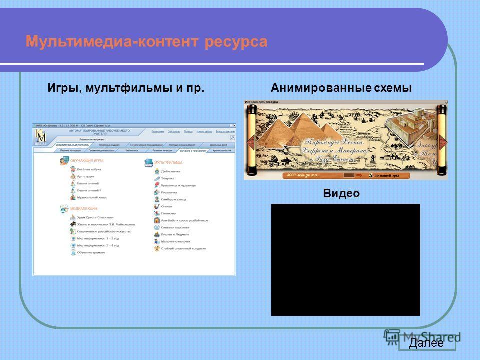 Мультимедиа-контент ресурса Игры, мультфильмы и пр.Анимированные схемы Видео Далее