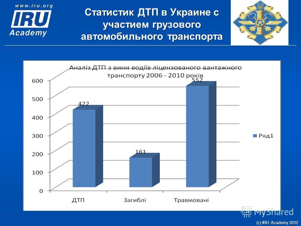 Статистик ДТП в Украине с участием грузового автомобильного транспорта (c) IRU Academy 2012 Company Logo