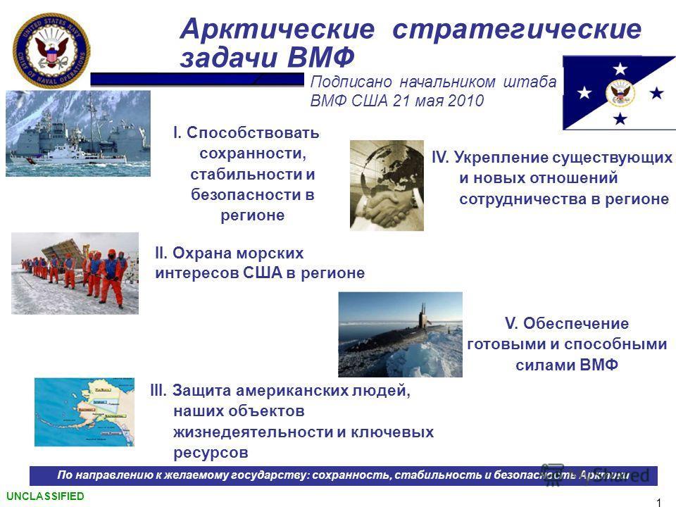 Арктические стратегические задачи ВМФ Подписано начальником штаба ВМФ США 21 мая 2010 I. Способствовать сохранности, стабильности и безопасности в регионе IV. Укрепление существующих и новых отношений сотрудничества в регионе II. Охрана морских интер
