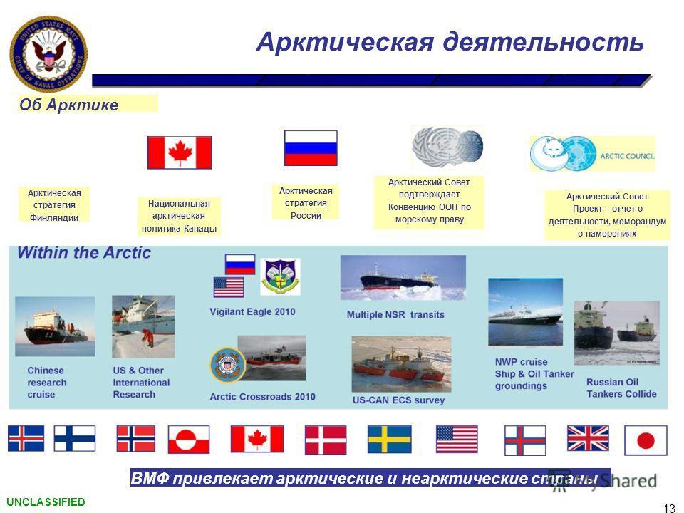 Об Арктике Арктическая деятельность Арктическая стратегия Финляндии Национальная арктическая политика Канады Арктическая стратегия России Арктический Совет подтверждает Конвенцию ООН по морскому праву Арктический Совет Проект – отчет о деятельности,