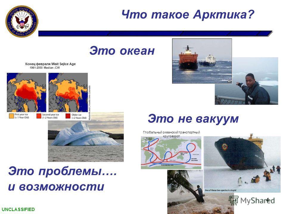 Конец февраля /Wait Sejlce Age 1961-2000 Median ;CW Что такое Арктика? Это океан Это проблемы…. и возможности Это не вакуум Глобальный океанский транспортный круговорот UNCLASSIFIED