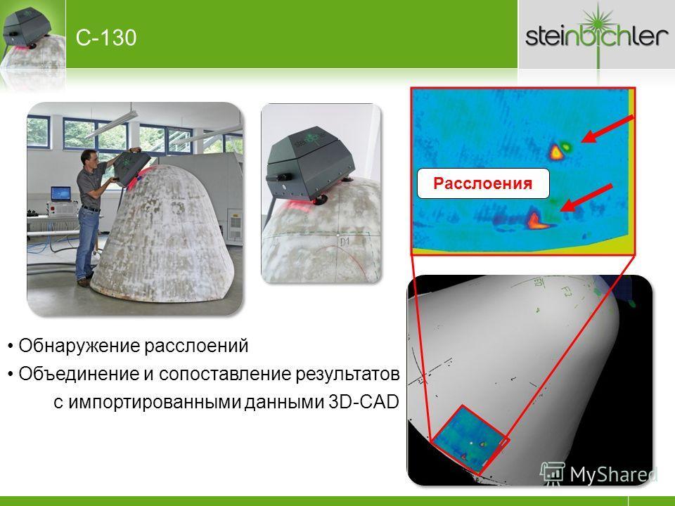 Расслоения C-130 Обнаружение расслоений Объединение и сопоставление результатов с импортированными данными 3D-CAD