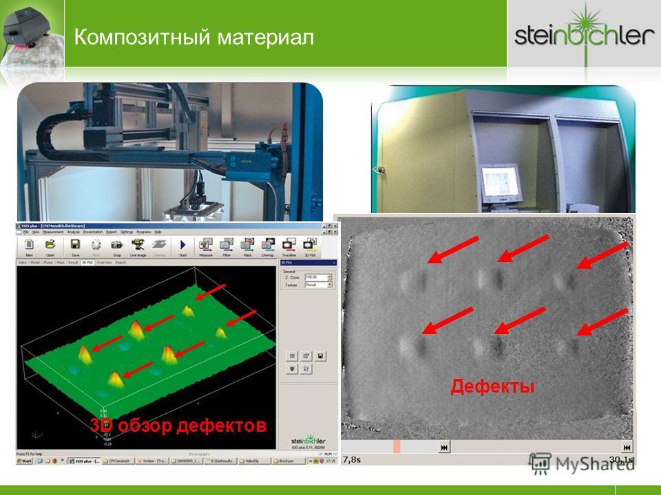 Обнаружение искусственно заложенных дефектов (расслоений) сотовой структуры и обшивки Дефекты 3D обзор дефектов Композитный материал