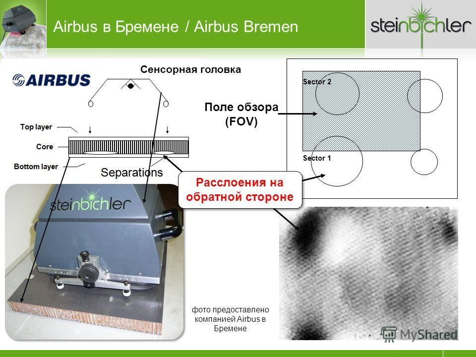 Sector 3 Sector 4 Sector 1 Sector 2 Поле обзора (FOV) фото предоставлено компанией Airbus в Бремене Расслоения на обратной стороне Airbus в Бремене / Airbus Bremen Сенсорная головка