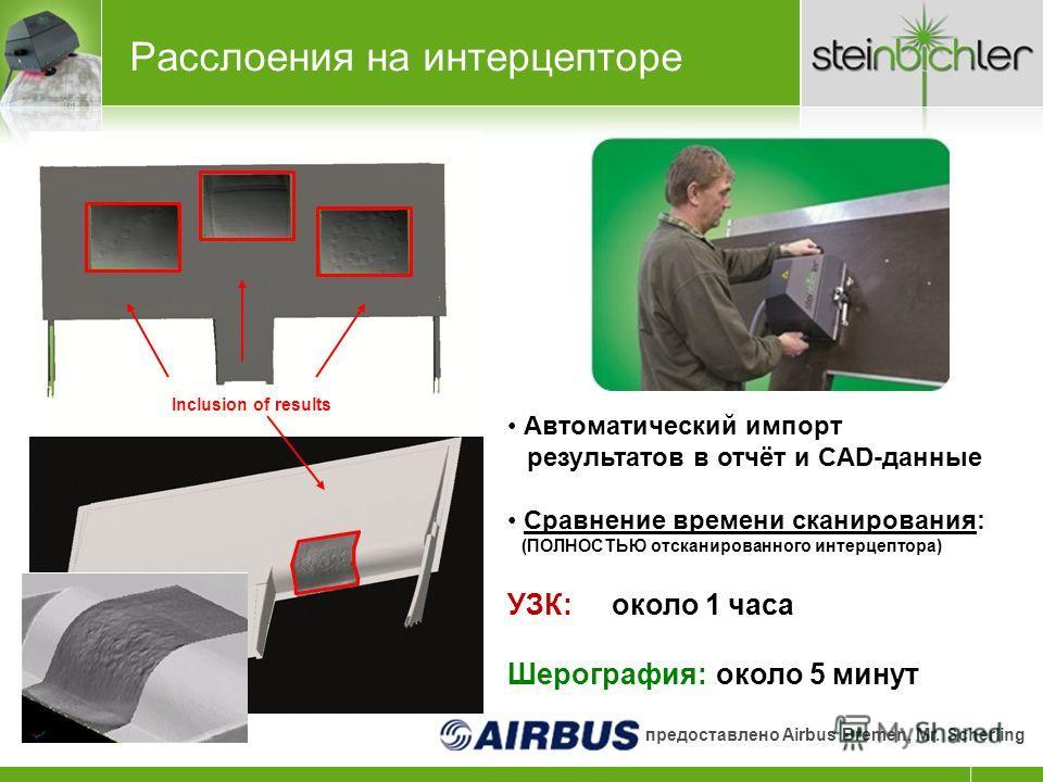 Автоматический импорт результатов в отчёт и CAD-данные Сравнение времени сканирования: (ПОЛНОСТЬЮ отсканированного интерцептора) УЗК:около 1 часа Шерография:около 5 минут предоставлено Airbus Bremen, Mr. Scherling Расслоения на интерцепторе Inclusion