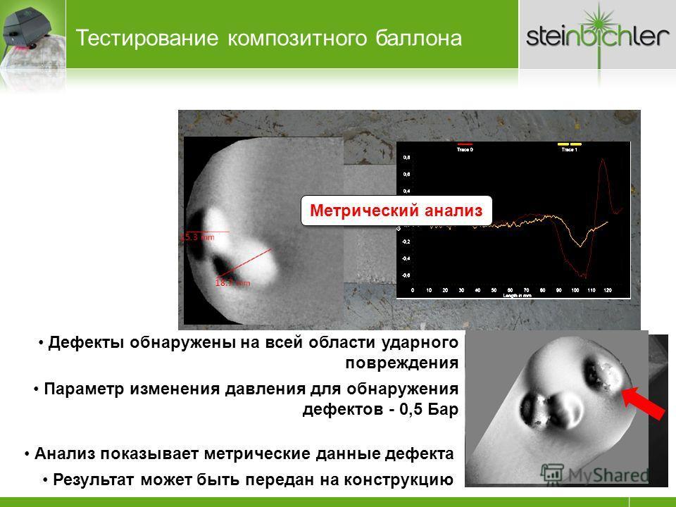 Тестирование композитного баллона Дефекты обнаружены на всей области ударного повреждения Параметр изменения давления для обнаружения дефектов - 0,5 Бар Ударные повреждения Анализ показывает метрические данные дефекта Результат может быть передан на