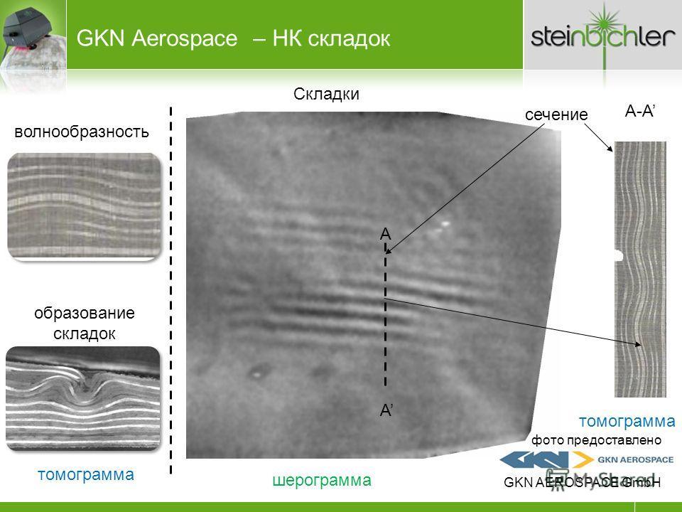 фото предоставлено GKN AEROSPACE GmbH A A A-A сечение образование складок волнообразность Складки GKN Aerospace – НК складок томограмма шерограмма томограмма