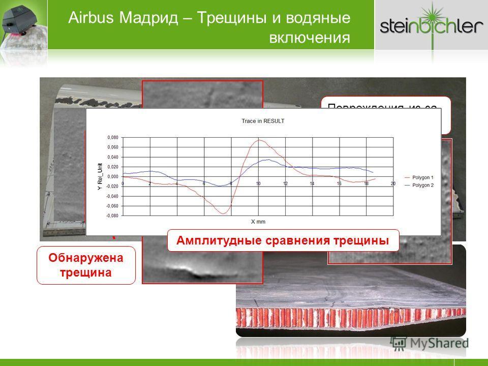 Повреждения из-за водяных включений Обнаружена трещина Амплитудные сравнения трещины Airbus Мадрид – Трещины и водяные включения