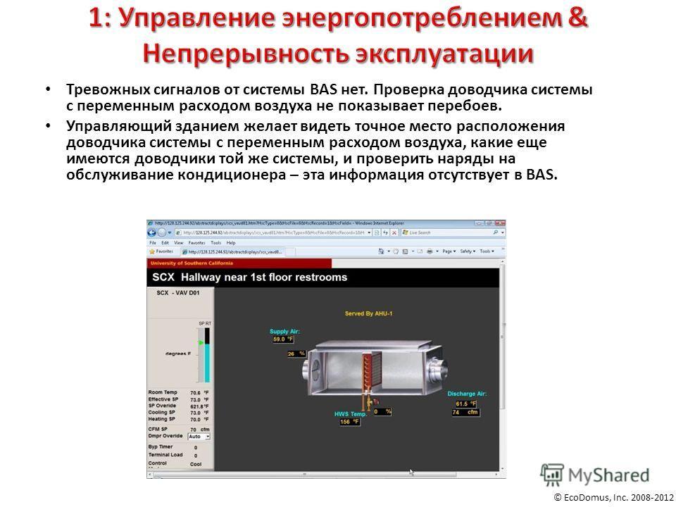 © EcoDomus, Inc. 2008-2012 Тревожных сигналов от системы BAS нет. Проверка доводчика системы с переменным расходом воздуха не показывает перебоев. Управляющий зданием желает видеть точное место расположения доводчика системы с переменным расходом воз