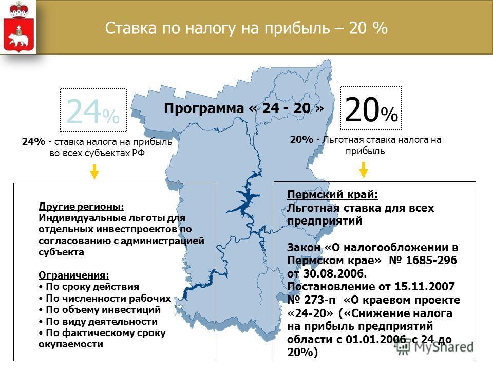 24% - ставка налога на прибыль во всех субъектах РФ 20% - Льготная ставка налога на прибыль 24 % 20 % Другие регионы: Индивидуальные льготы для отдельных инвестпроектов по согласованию с администрацией субъекта Ограничения: По сроку действия По числе
