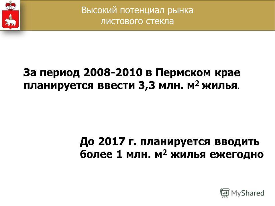 За период 2008-2010 в Пермском крае планируется ввести 3,3 млн. м 2 жилья. До 2017 г. планируется вводить более 1 млн. м 2 жилья ежегодно Высокий потенциал рынка листового стекла