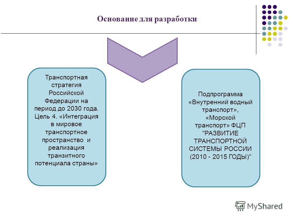 Основание для разработки Транспортная стратегия Российской Федерации на период до 2030 года. Цель 4. «Интеграция в мировое транспортное пространство и реализация транзитного потенциала страны» Подпрограмма «Внутренний водный транспорт», «Морской тран