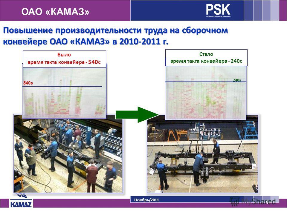 ОАО «КАМАЗ» 9 Повышение производительности труда на сборочном конвейере ОАО «КАМАЗ» в 2010-2011 г. 540s Было время такта конвейера - 540с Стало время такта конвейера - 240с Ноябрь/2011