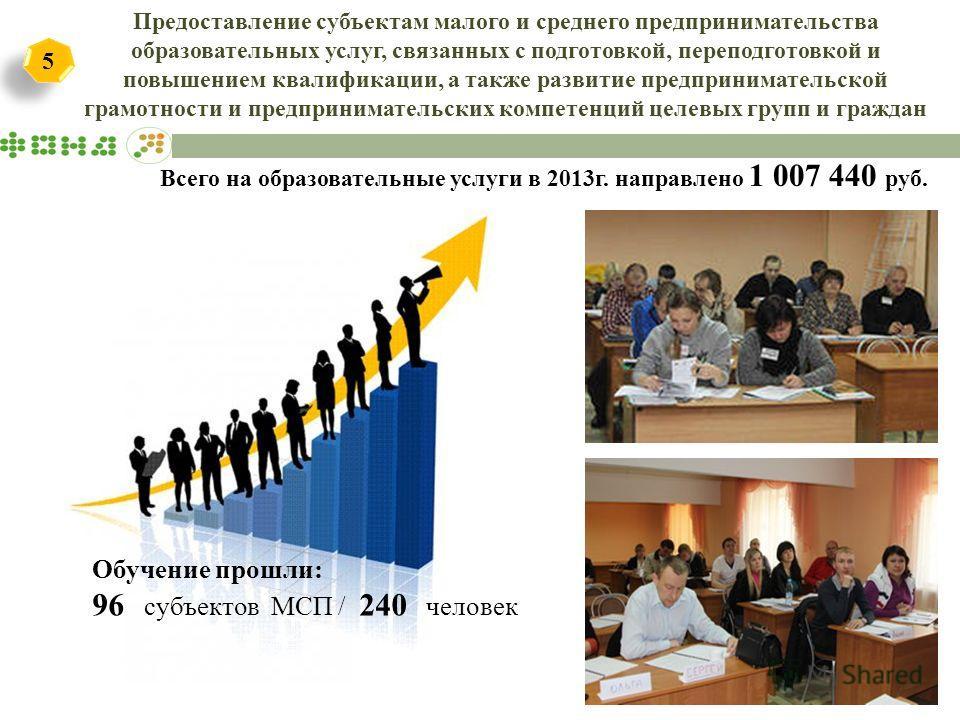 Предоставление субъектам малого и среднего предпринимательства образовательных услуг, связанных с подготовкой, переподготовкой и повышением квалификации, а также развитие предпринимательской грамотности и предпринимательских компетенций целевых групп