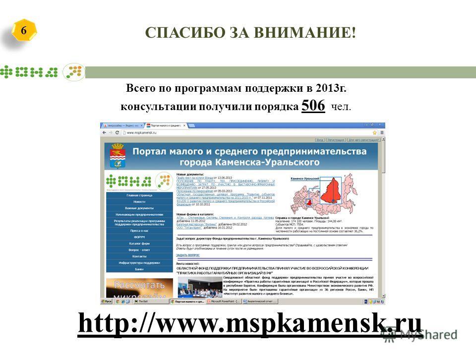 СПАСИБО ЗА ВНИМАНИЕ! 6 6 Всего по программам поддержки в 2013г. консультации получили порядка 506 чел. http://www.mspkamensk.ru