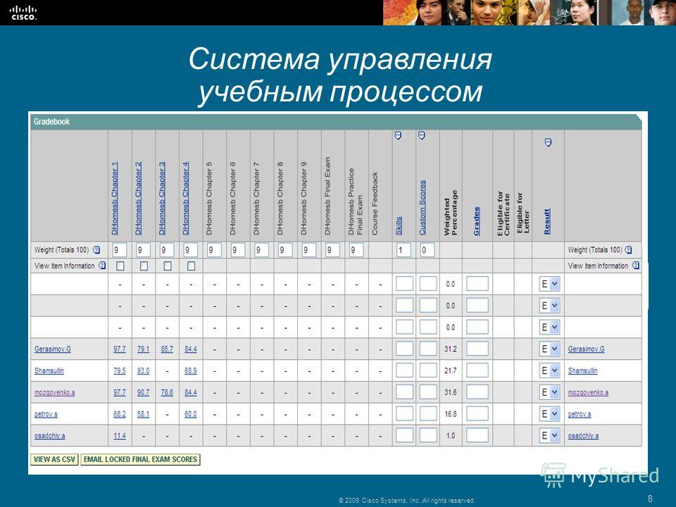 8 © 2009 Cisco Systems, Inc. All rights reserved. Система управления учебным процессом Создание