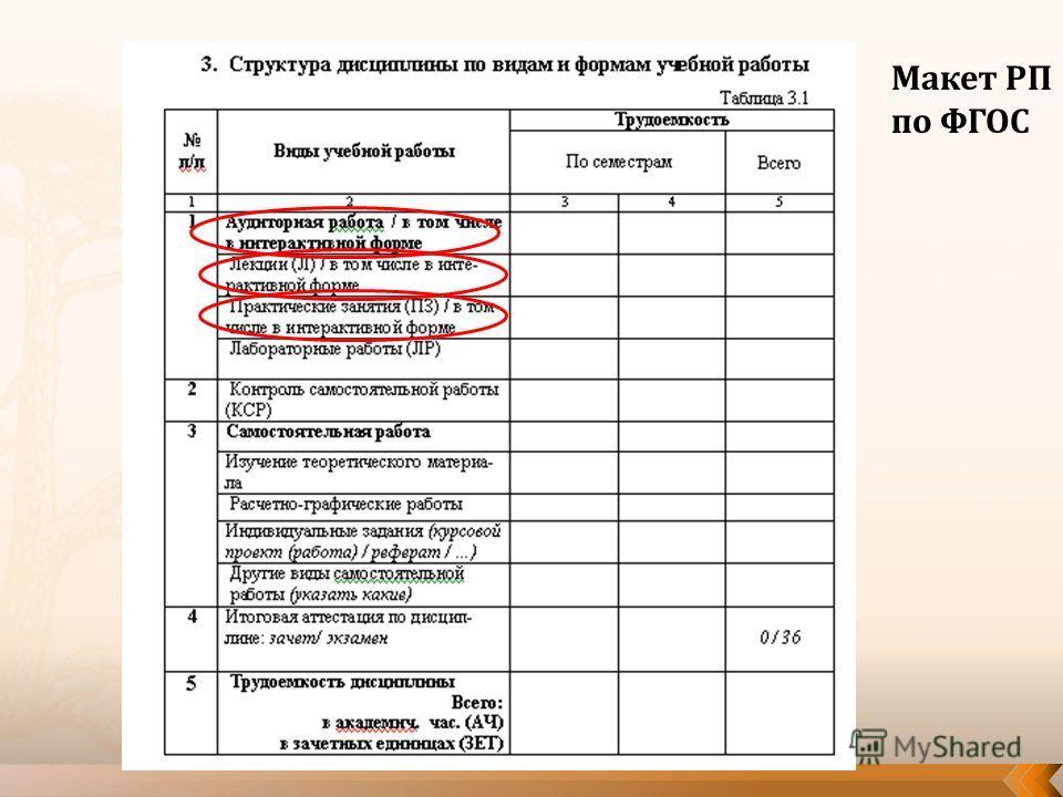 Макет РП по ФГОС
