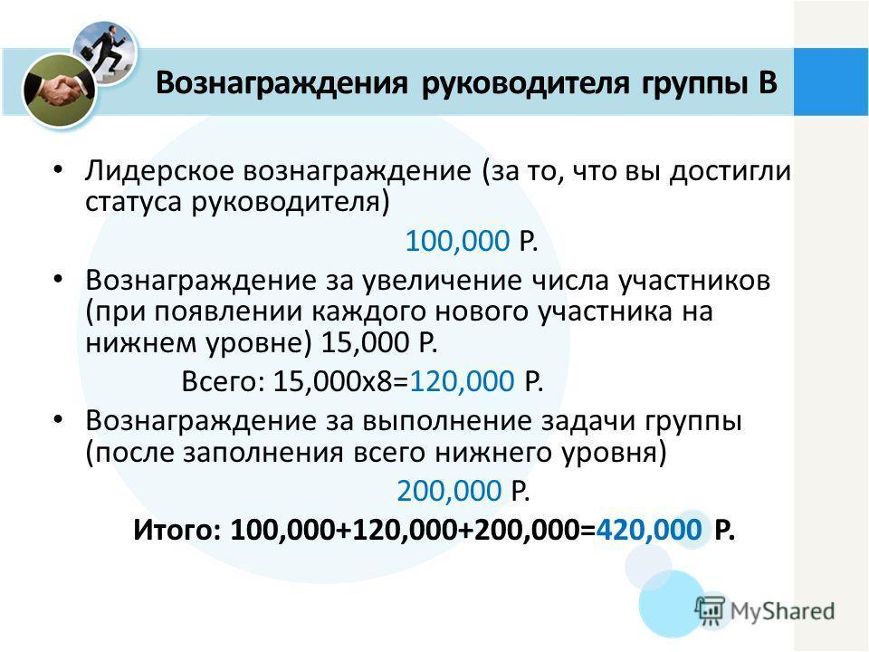 Лидерское вознаграждение (за то, что вы достигли статуса руководителя) 100,000 P. Вознаграждение за увеличение числа участников (при появлении каждого нового участника на нижнем уровне) 15,000 P. Всего: 15,000x8=120,000 P. Вознаграждение за выполнени