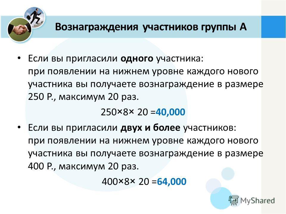 Вознаграждения участников группы А Если вы пригласили одного участника: при появлении на нижнем уровне каждого нового участника вы получаете вознаграждение в размере 250 P., максимум 20 раз. 250×8× 20 =40,000 Если вы пригласили двух и более участнико