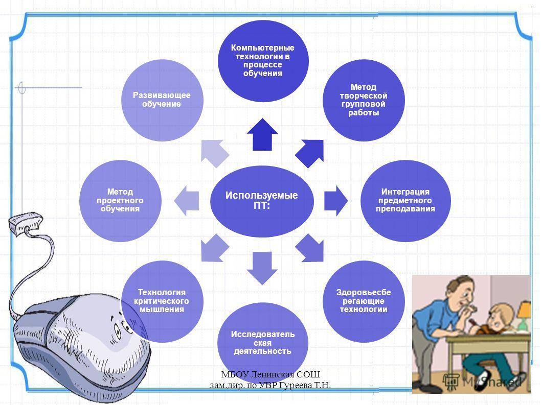 Используемые ПТ: Компьютерные технологии в процессе обучения Метод творческой групповой работы Интеграция предметного преподавания Здоровьесбе регающие технологии Исследователь ская деятельность Технология критического мышления Метод проектного обуче