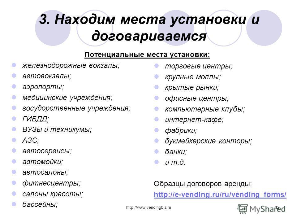 http://www.vendingbiz.ru12 3. Находим места установки и договариваемся Потенциальные места установки: железнодорожные вокзалы; автовокзалы; аэропорты; медицинские учреждения; госудорственные учреждения; ГИБДД; ВУЗы и техникумы; АЗС; автосервисы; авто