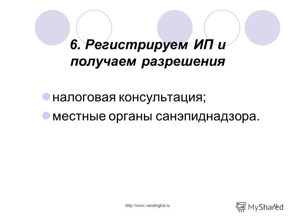 http://www.vendingbiz.ru15 6. Регистрируем ИП и получаем разрешения налоговая консультация; местные органы санэпиднадзора.