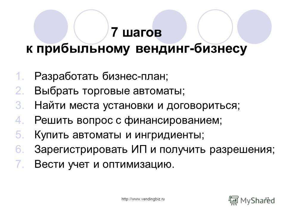 http://www.vendingbiz.ru17 7 шагов к прибыльному вендинг-бизнесу 1.Разработать бизнес-план; 2.Выбрать торговые автоматы; 3.Найти места установки и договориться; 4.Решить вопрос с финансированием; 5.Купить автоматы и ингридиенты; 6.Зарегистрировать ИП