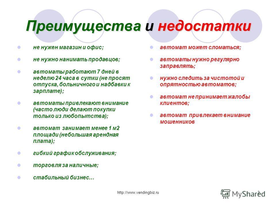 http://www.vendingbiz.ru3 Преимущества и недостатки не нужен магазин и офис; не нужно нанимать продавцов; автоматы работают 7 дней в неделю 24 часа в сутки (не просят отпуска, больничного и надбавки к зарплате); автоматы привлекают внимание (часто лю