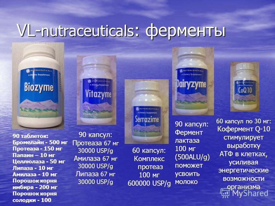 VL- nutraceuticals : ферменты 90 таблеток: Бромелайн - 500 мг Протеаза - 150 мг Папаин – 10 мг Целлюлаза - 50 мг Липаза - 10 мг Амилаза - 10 мг Порошок корня имбиря - 200 мг Порошок корня солодки - 100 90 капсул: Протеаза 67 мг 30000 USP/g Амилаза 67