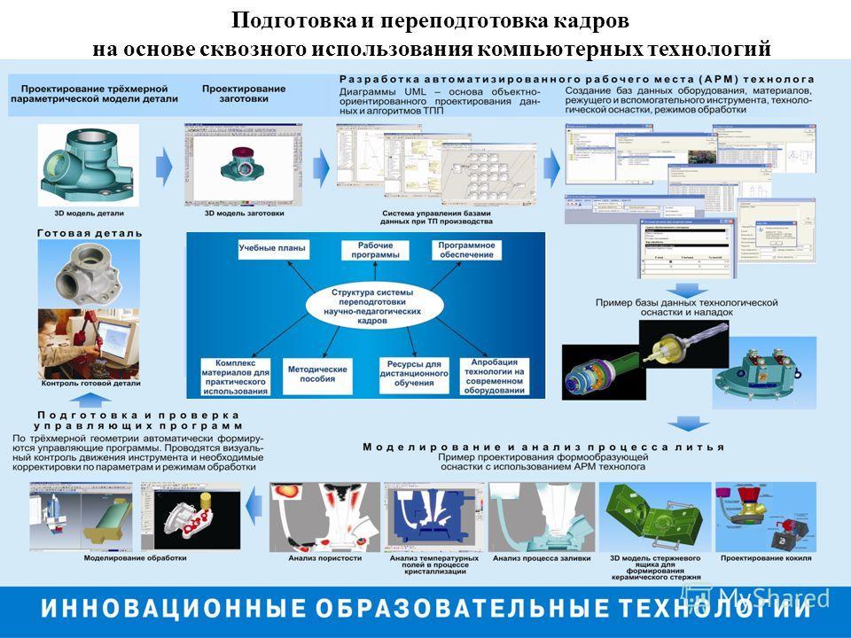 Подготовка и переподготовка кадров на основе сквозного использования компьютерных технологий