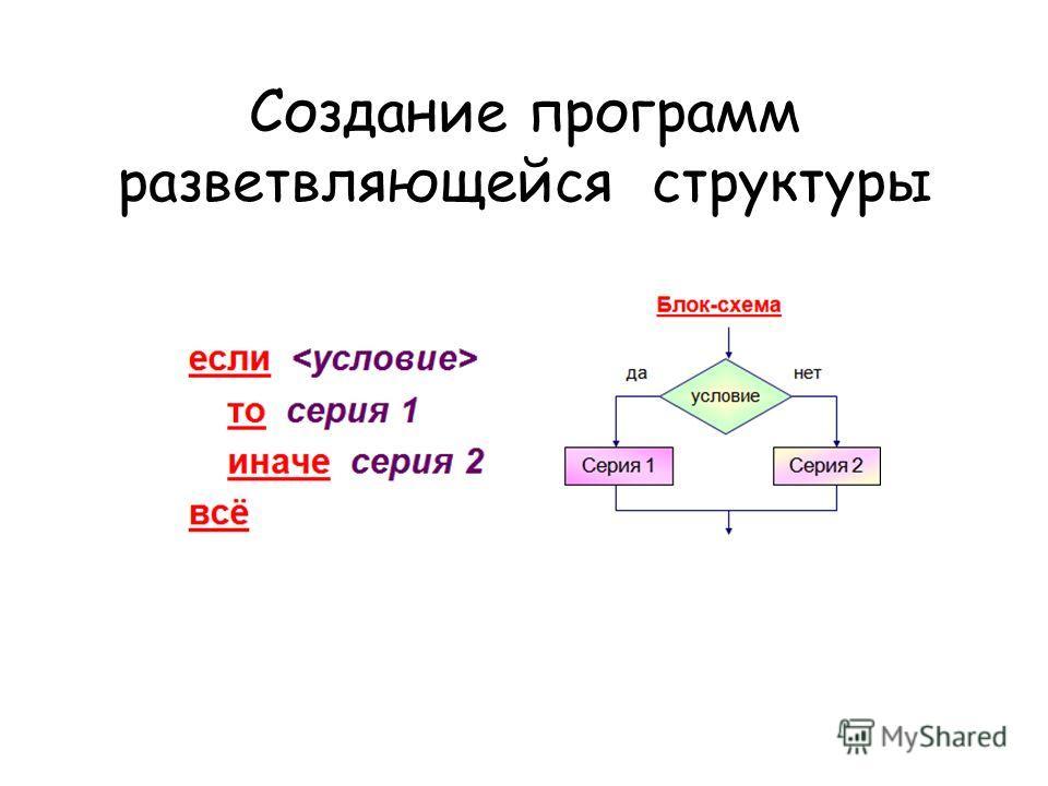 Создание программ разветвляющейся структуры