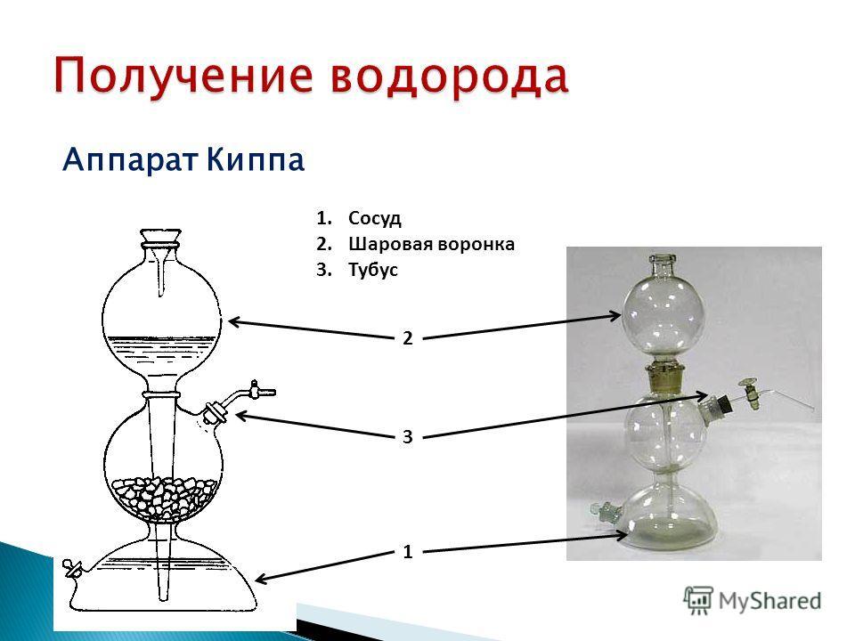 Аппарат Киппа 1.Сосуд 2.Шаровая воронка 3.Тубус 1 2 3