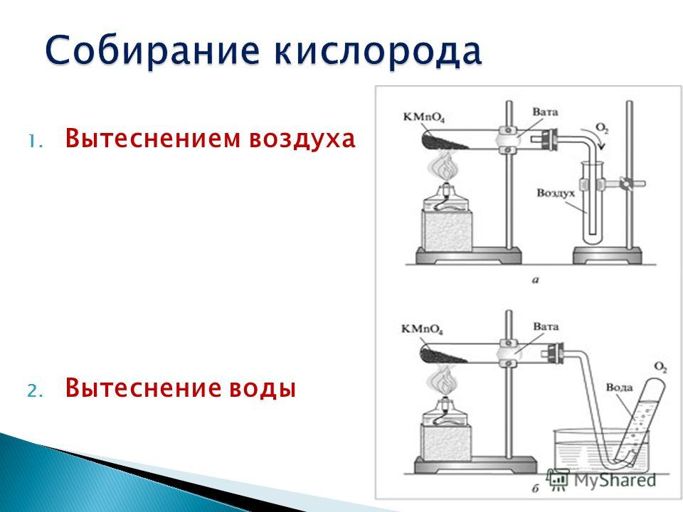 1. Вытеснением воздуха 2. Вытеснение воды