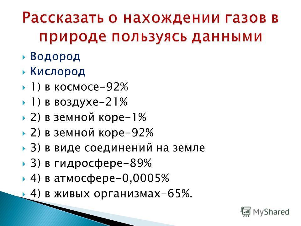Водород Кислород 1) в космосе-92% 1) в воздухе-21% 2) в земной коре-1% 2) в земной коре-92% 3) в виде соединений на земле 3) в гидросфере-89% 4) в атмосфере-0,0005% 4) в живых организмах-65%.