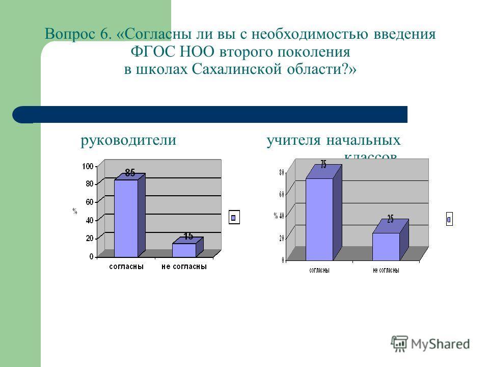 Вопрос 6. «Согласны ли вы с необходимостью введения ФГОС НОО второго поколения в школах Сахалинской области?» руководители учителя начальных классов