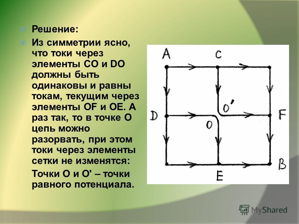 Решение: Из симметрии ясно, что токи через элементы CO и DO должны быть одинаковы и равны токам, текущим через элементы OF и OE. А раз так, то в точке О цепь можно разорвать, при этом токи через элементы сетки не изменятся: Точки О и О' – точки равно