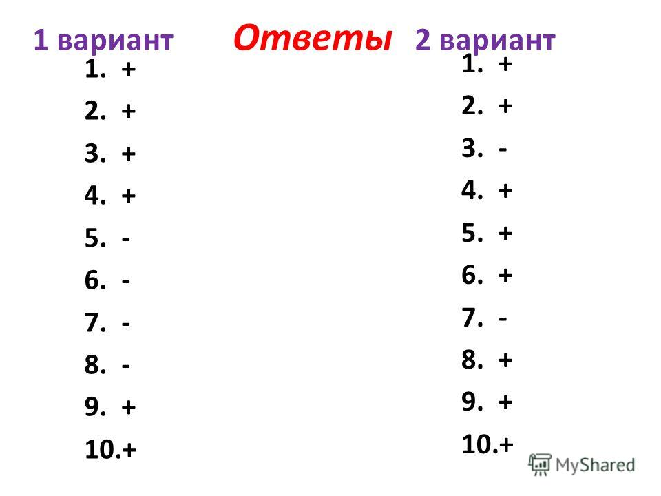 Ответы 1.+ 2.+ 3.+ 4.+ 5.- 6.- 7.- 8.- 9.+ 10.+ 1.+ 2.+ 3.- 4.+ 5.+ 6.+ 7.- 8.+ 9.+ 10.+ 1 вариант2 вариант