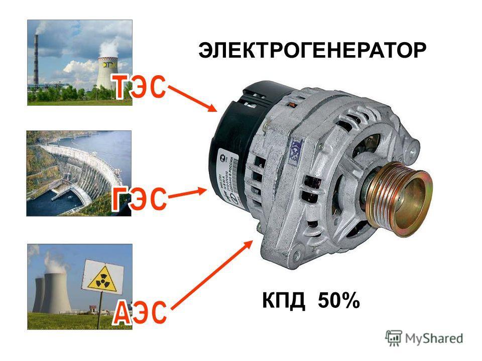 ЭЛЕКТРОГЕНЕРАТОР КПД 50%