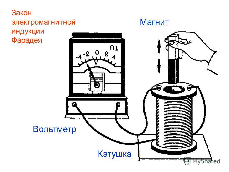 Вольтметр Катушка Магнит Закон электромагнитной индукции Фарадея