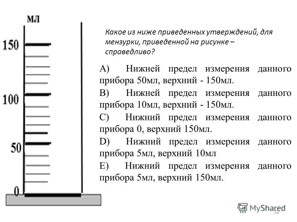 32 Какое из ниже приведенных утверждений, для мензурки, приведенной на рисунке – справедливо? А) Нижней предел измерения данного прибора 50мл, верхний - 150мл. B) Нижней предел измерения данного прибора 10мл, верхний - 150мл. C) Нижний предел измерен