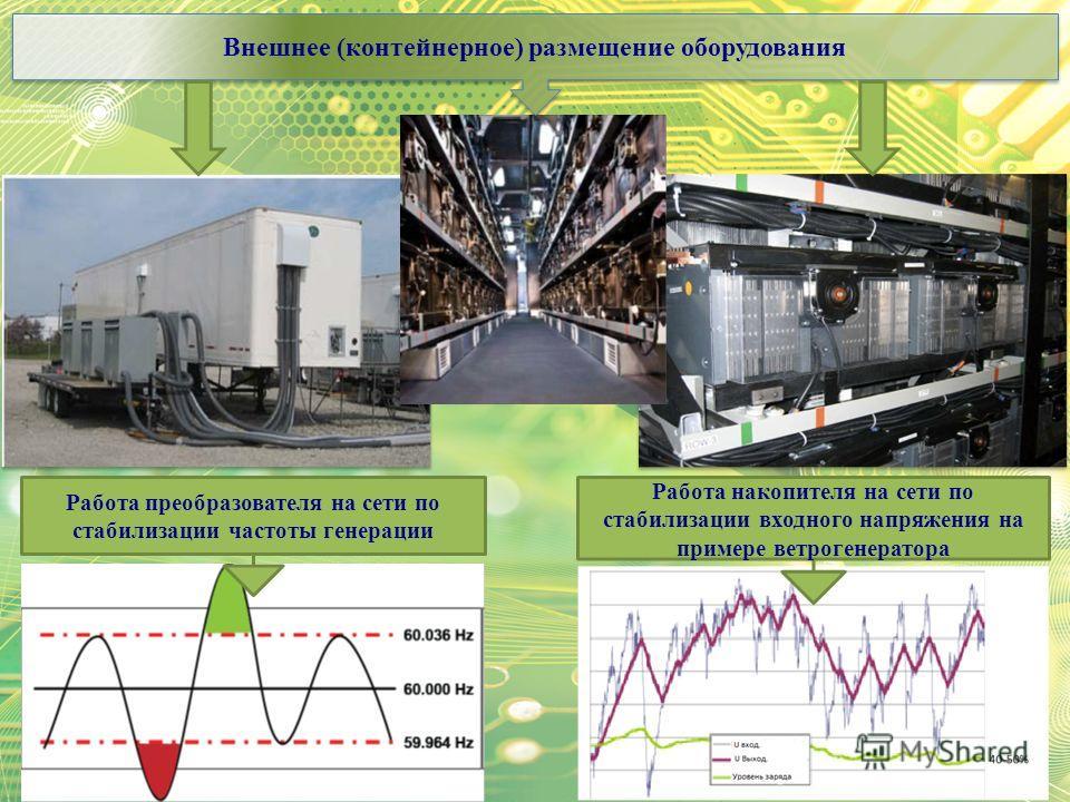Внешнее (контейнерное) размещение оборудования Работа преобразователя на сети по стабилизации частоты генерации Работа накопителя на сети по стабилизации входного напряжения на примере ветрогенератора