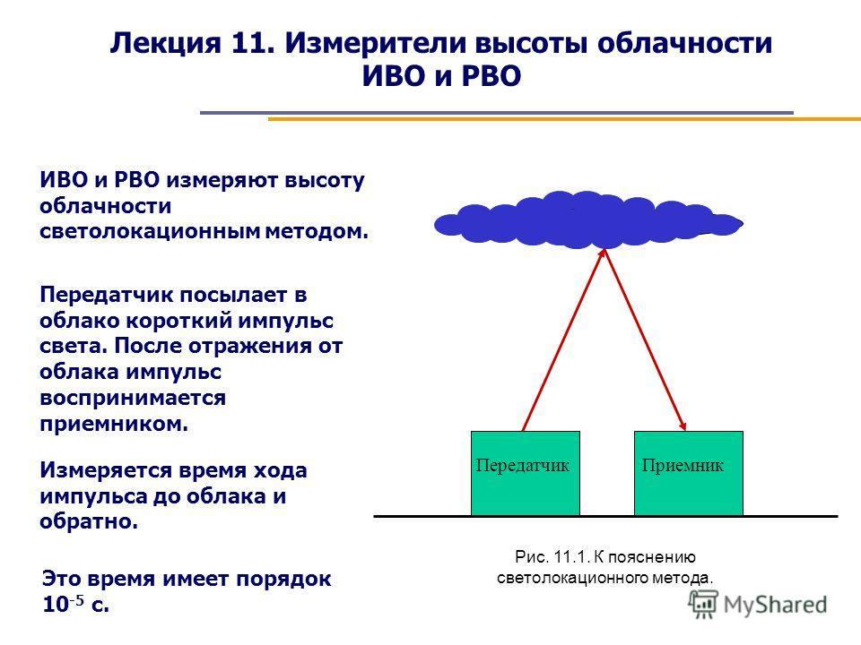 Лекция 11. Измерители высоты облачности ИВО и РВО ИВО и РВО измеряют высоту облачности светолокационным методом. ПередатчикПриемник Передатчик посылает в облако короткий импульс света. После отражения от облака импульс воспринимается приемником. Изме