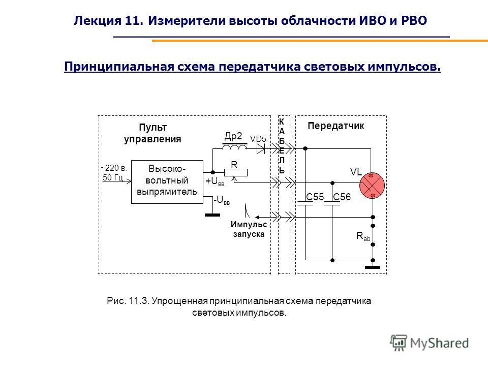 Лекция 11. Измерители высоты облачности ИВО и РВО -U вв +U вв VL R ab C56C55 R1R1 Импульс запуска VD5 Передатчик КАБЕЛЬКАБЕЛЬ Пульт управления Др2 ~220 в. 50 Гц. Высоко- вольтный выпрямитель Рис. 11.3. Упрощенная принципиальная схема передатчика свет