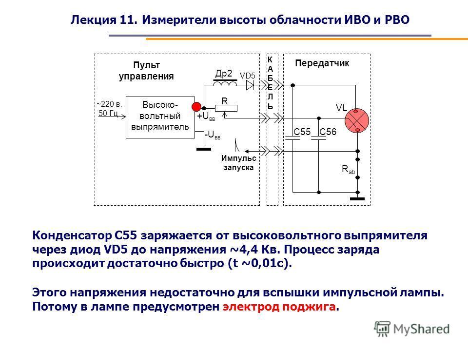 Лекция 11. Измерители высоты облачности ИВО и РВО -U вв +U вв VL R ab C56C55 R1R1 Импульс запуска VD5 Передатчик КАБЕЛЬКАБЕЛЬ Пульт управления Др2 ~220 в. 50 Гц. Высоко- вольтный выпрямитель Конденсатор С55 заряжается от высоковольтного выпрямителя ч