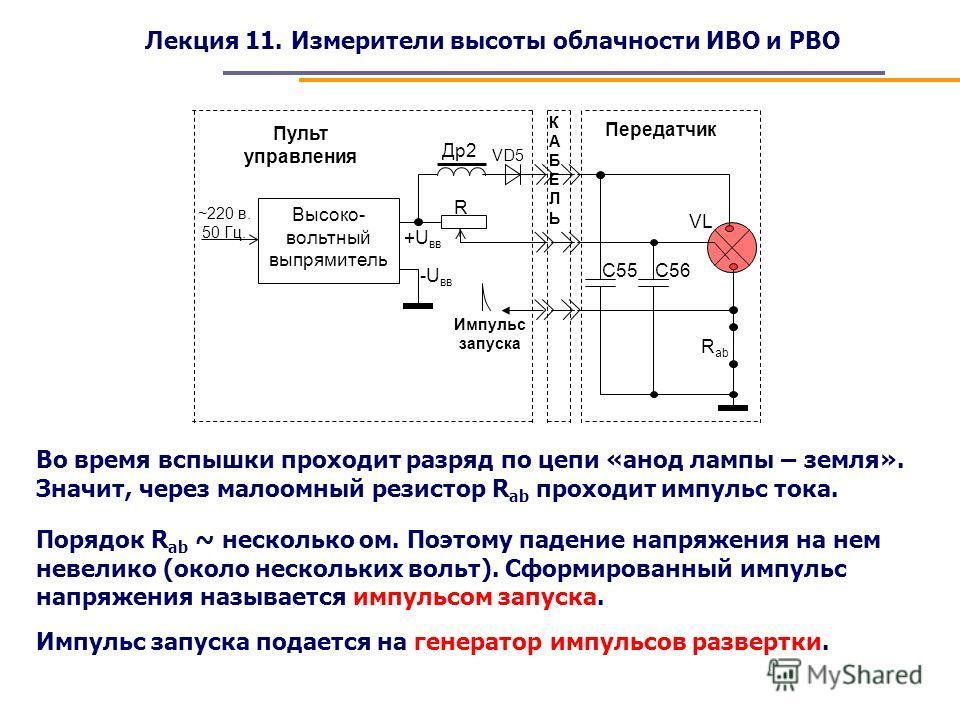 Лекция 11. Измерители высоты облачности ИВО и РВО -U вв +U вв VL R ab C56C55 R1R1 Импульс запуска VD5 Передатчик КАБЕЛЬКАБЕЛЬ Пульт управления Др2 ~220 в. 50 Гц. Высоко- вольтный выпрямитель Во время вспышки проходит разряд по цепи «анод лампы – земл