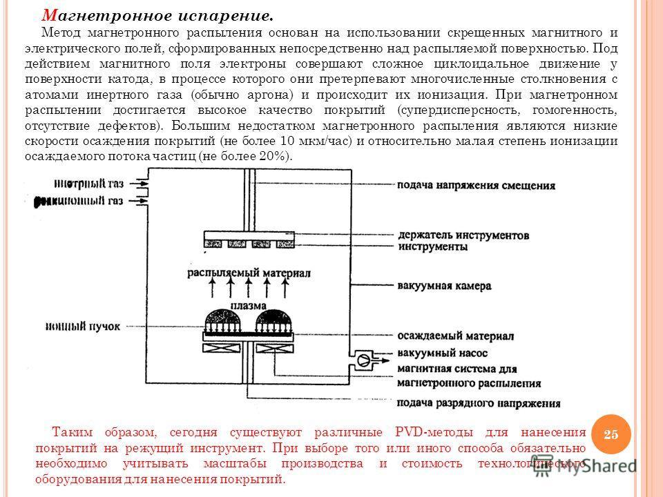 Магнетронное испарение. Метод магнетронного распыления основан на использовании скрещенных магнитного и электрического полей, сформированных непосредственно над распыляемой поверхностью. Под действием магнитного поля электроны совершают сложное цикло