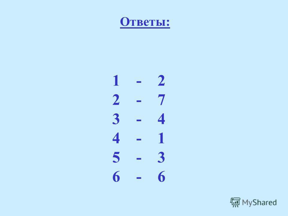 1.Электролиты 2.Неэлектролиты 3.Диполь 4.Диссоциация 5.Ионизация 6.Гидратированные ионы 1.Вещества, растворы которых проводят электрический ток. 2.Вещества, растворы которых не проводят электрический ток. 3.Молекула, имеющая противоположно заряженные