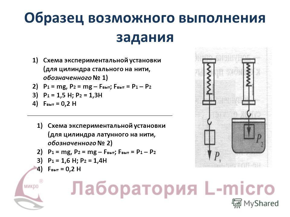 Образец возможного выполнения задания 1)Схема экспериментальной установки (для цилиндра стального на нити, обозначенного 1) 2)P 1 = mg, P 2 = mg – F выт ; F выт = P 1 – P 2 3)P 1 = 1,5 H; P 2 = 1,3H 4) F выт = 0,2 Н 1)Схема экспериментальной установк