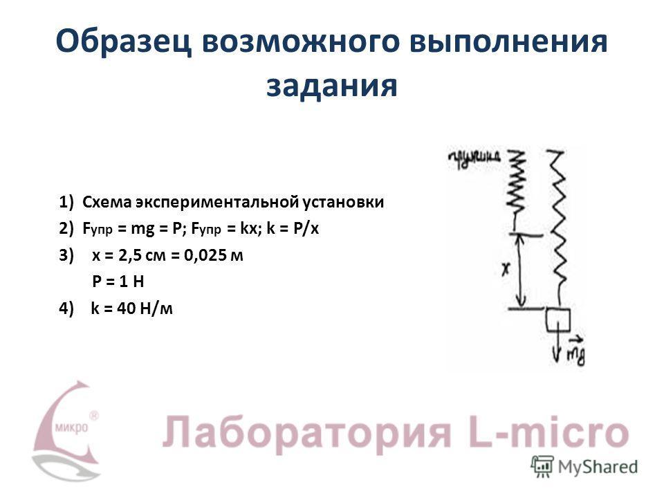 Образец возможного выполнения задания 1) Схема экспериментальной установки 2) F упр = mg = P; F упр = kx; k = P/x 3)х = 2,5 см = 0,025 м Р = 1 Н 4) k = 40 H/м