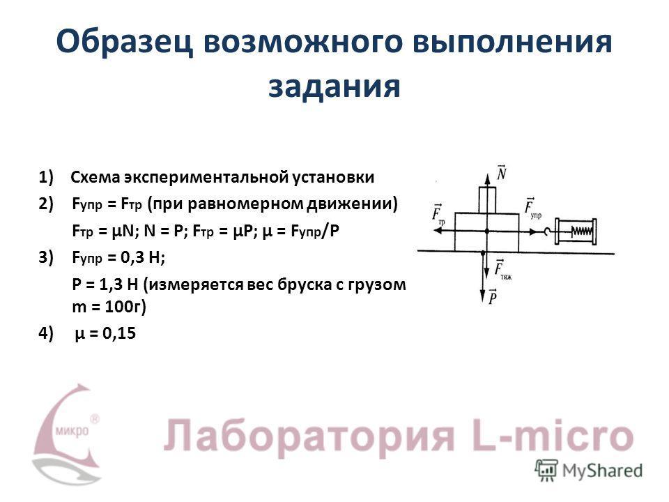 Образец возможного выполнения задания 1) Схема экспериментальной установки 2)F упр = F тр (при равномерном движении) F тр = µN; N = P; F тр = µP; µ = F упр /P 3)F упр = 0,3 Н; P = 1,3 Н (измеряется вес бруска с грузом m = 100г) 4) µ = 0,15
